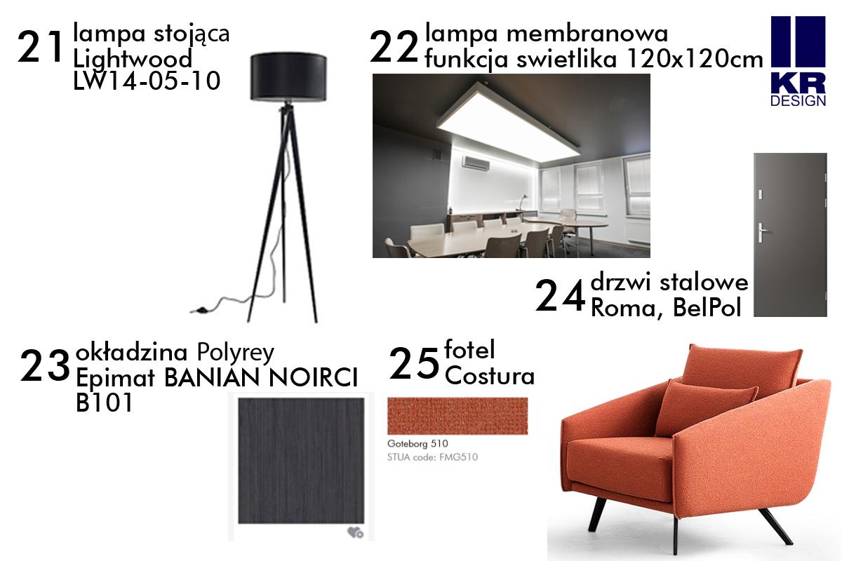 projekt biura, stylizacja, warszawa, projektowanie wnętrz biurowych, wybrane produkty meblarskie, meble biurowe, wystrój, karolina radoń